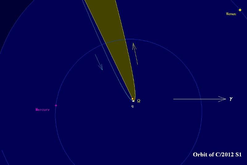 Comet Ison Orbit Animation